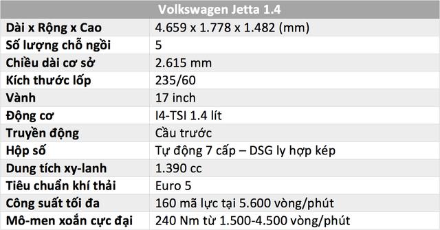 Đánh giá Volkswagen Jetta: Chất Đức đeo bảng giá Toyota Altis - Ảnh 2.