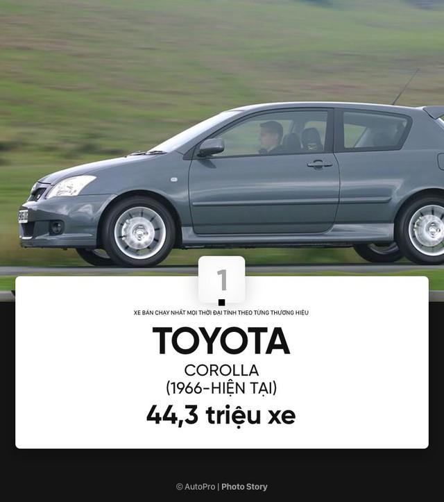 [Photo Story] Những mẫu xe bán chạy nhất mọi thời đại tính theo từng thương hiệu (Phần cuối) - Ảnh 10.