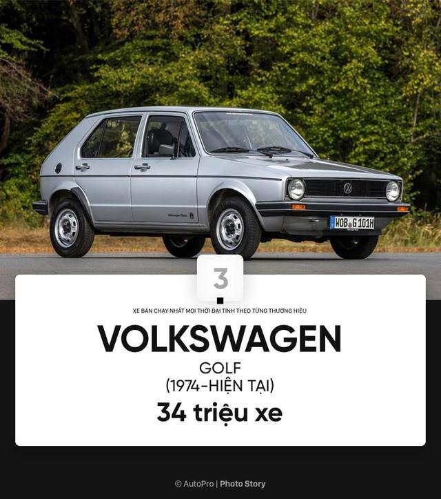 [Photo Story] Những mẫu xe bán chạy nhất mọi thời đại tính theo từng thương hiệu (Phần cuối) - Ảnh 8.