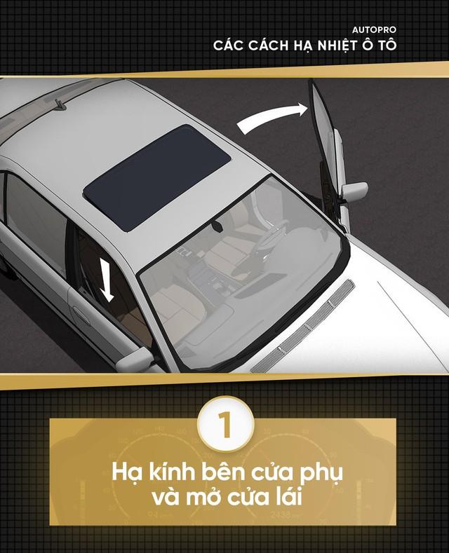 [Photo Story] Xe giá rẻ cần hạ nhiệt nhanh trong mùa hè - Thử 9 cách đơn giản sau - Ảnh 1.