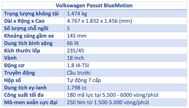 Đánh giá Volkswagen Passat: Lựa chọn khó khăn cho đại gia Việt còn mặn nồng xe Nhật, Hàn - Ảnh 2.