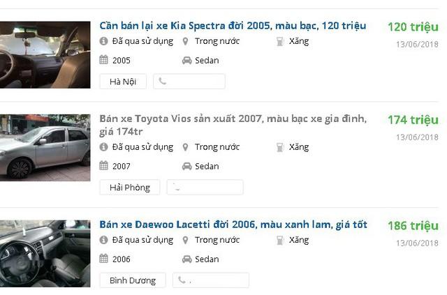 15 triệu/lần mông má xe taxi cũ thành xe nhà đi bán trăm triệu: Người mua ô tô cũ cần biết - Ảnh 1.