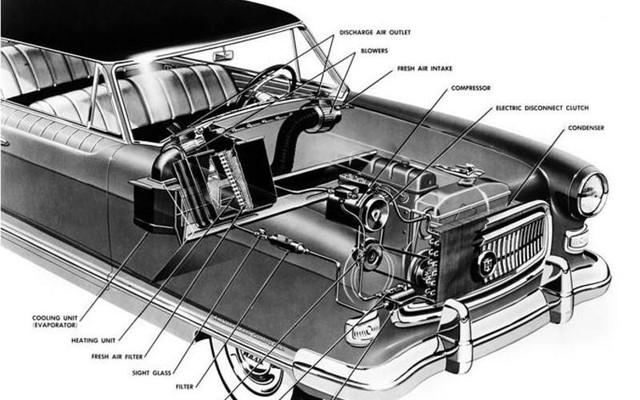 Hóa ra điều hòa - thiết bị không thể thiếu trong những ngày hè nóng nực trên ô tô lại có lịch sử ly kỳ thế này - Ảnh 6.