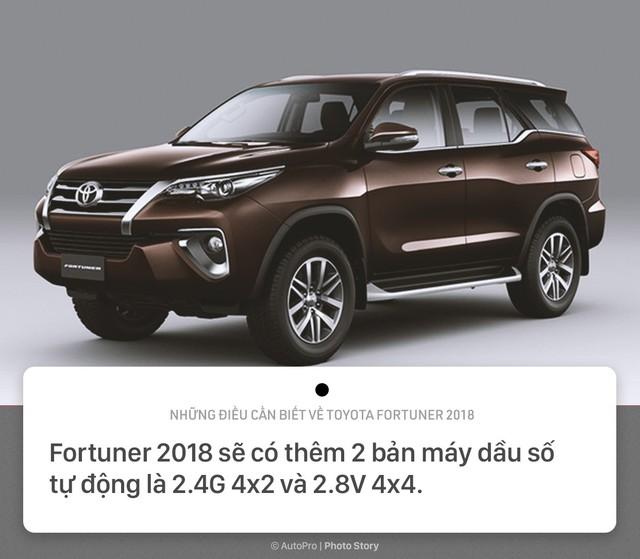 [Photo Story] Những điểm đáng chú ý nhất về Toyota Fortuner 2018 sắp bán tại Việt Nam - Ảnh 1.
