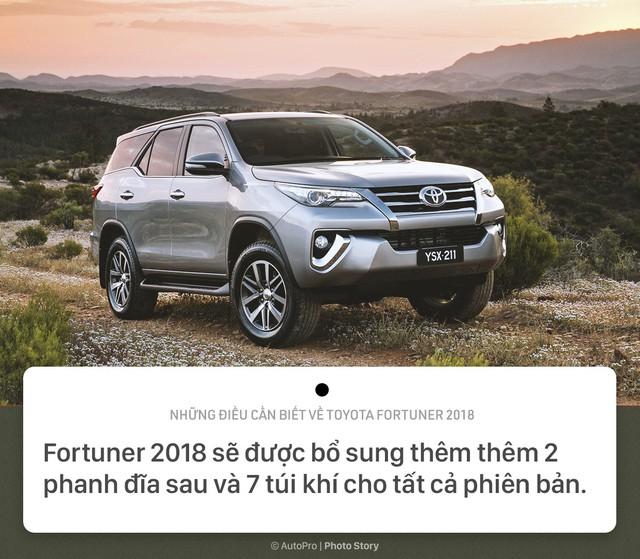 [Photo Story] Những điểm đáng chú ý nhất về Toyota Fortuner 2018 sắp bán tại Việt Nam - Ảnh 2.