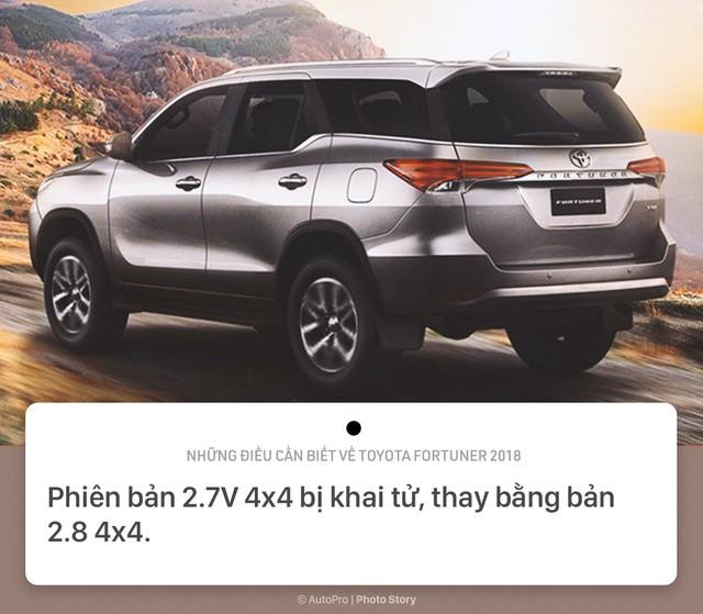 [Photo Story] Những điểm đáng chú ý nhất về Toyota Fortuner 2018 sắp bán tại Việt Nam - Ảnh 4.