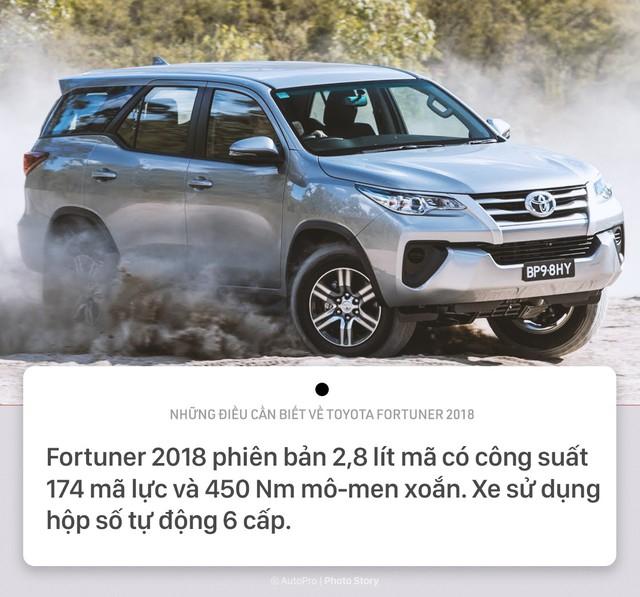 [Photo Story] Những điểm đáng chú ý nhất về Toyota Fortuner 2018 sắp bán tại Việt Nam - Ảnh 5.