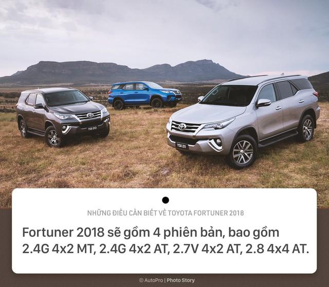[Photo Story] Những điểm đáng chú ý nhất về Toyota Fortuner 2018 sắp bán tại Việt Nam - Ảnh 7.