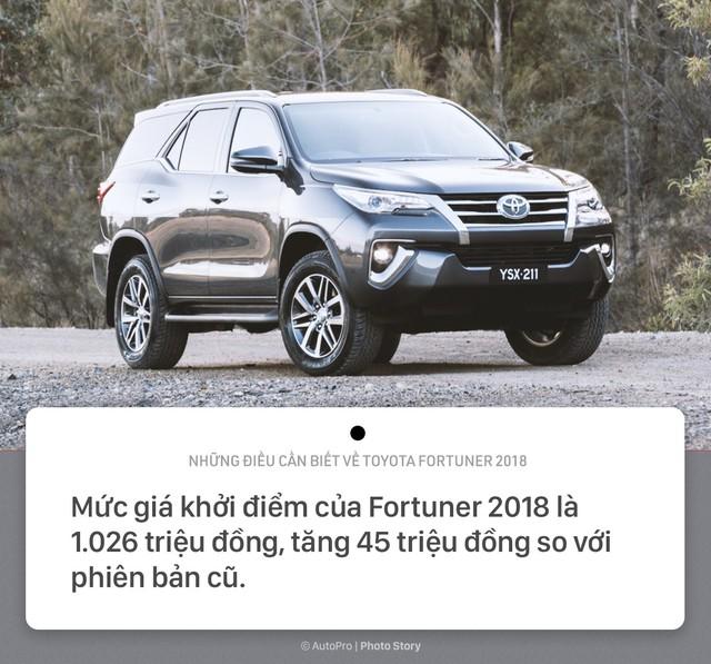 [Photo Story] Những điểm đáng chú ý nhất về Toyota Fortuner 2018 sắp bán tại Việt Nam - Ảnh 8.