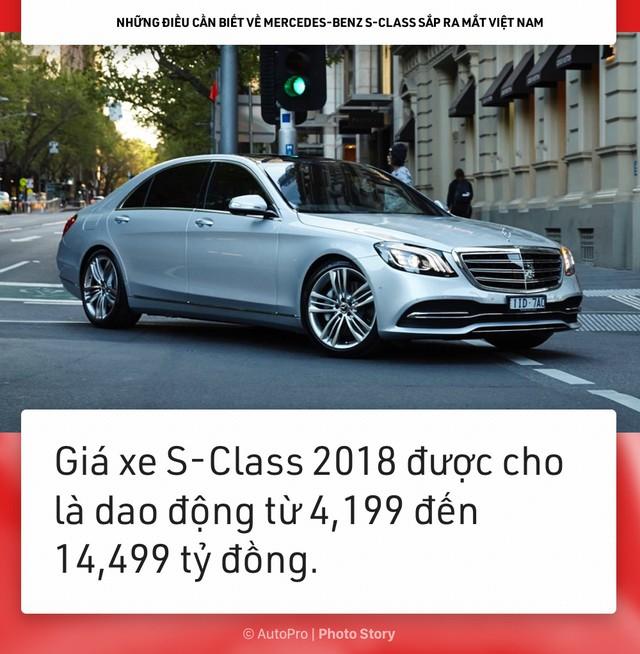 [Photo Story] Những điều cần biết về Mercedes-Benz S-Class sắp ra mắt Việt Nam - Ảnh 4.