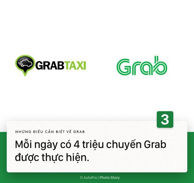 [Photo Story] Còn điều gì bạn chưa biết về Grab - Ứng dụng đang gây tranh cãi tại Việt Nam - Ảnh 3.