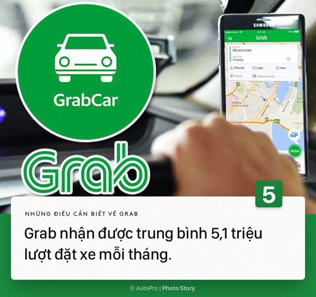 [Photo Story] Còn điều gì bạn chưa biết về Grab - Ứng dụng đang gây tranh cãi tại Việt Nam - Ảnh 5.