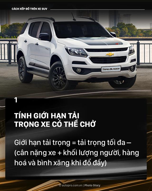 [Photo Story] Đây là các cách xếp đồ gọn gàng trên SUV mà bạn cần biết - Ảnh 1.