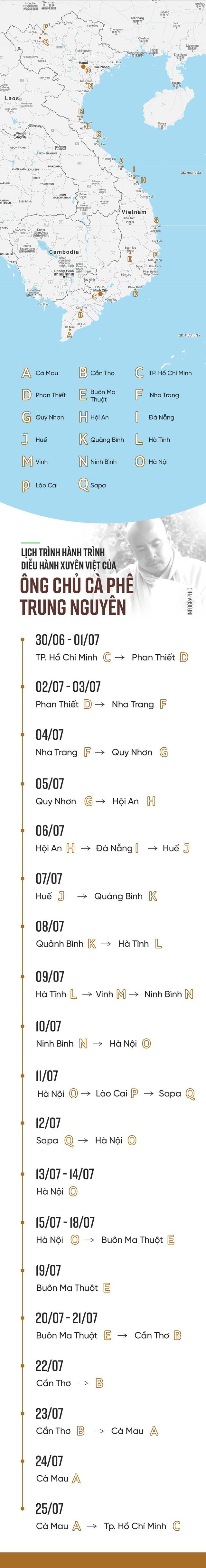 [Infographic] Những nơi dừng chân trong 25 ngày xuyên Việt của đoàn xe Trung Nguyên - Ảnh 1.
