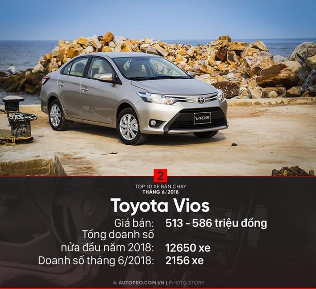 Xe Nhật - Hàn lần đầu tiên thống trị doanh số tại Việt Nam - Ảnh 3.