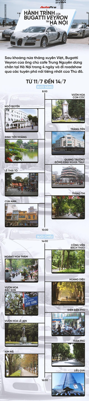 Muốn săn Bugatti Veyron tại Hà Nội thì chờ ở những tuyến phố nào? - Ảnh 1.