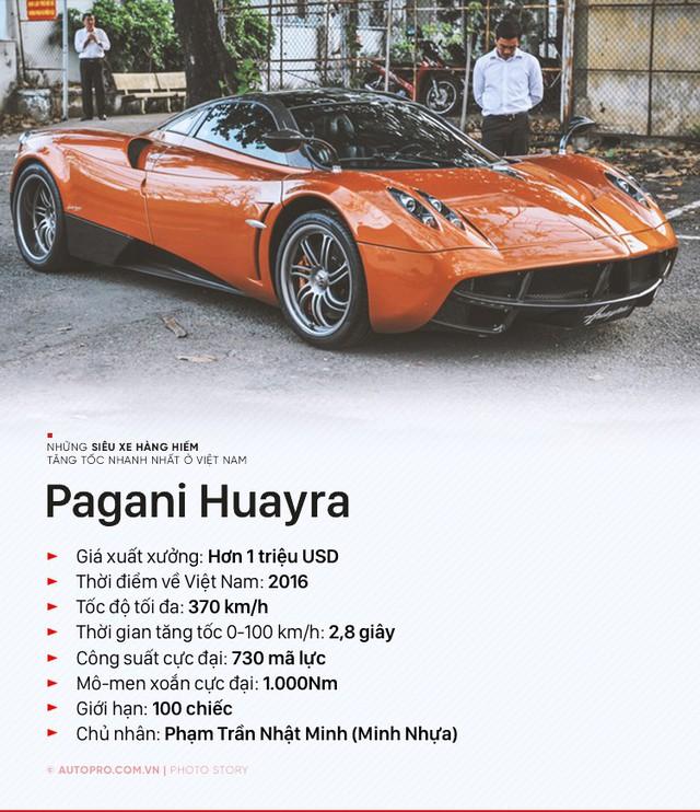 Ngoài Bugatti Veyron thì những siêu xe hàng hiếm nào tăng tốc nhanh nhất Việt Nam? - Ảnh 2.