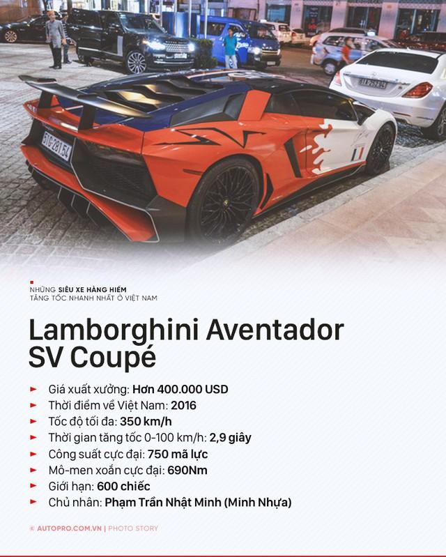 Ngoài Bugatti Veyron thì những siêu xe hàng hiếm nào tăng tốc nhanh nhất Việt Nam? - Ảnh 4.