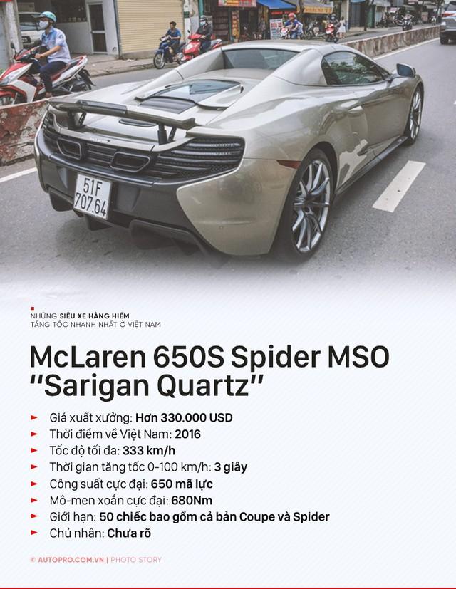 Ngoài Bugatti Veyron thì những siêu xe hàng hiếm nào tăng tốc nhanh nhất Việt Nam? - Ảnh 6.