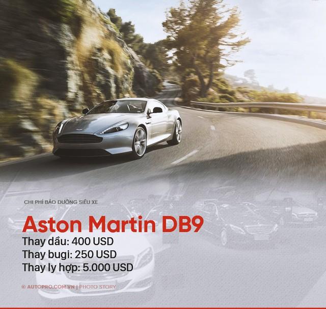 Đâu chỉ Bugatti Veyron, những siêu xe này cũng khiến người thường khóc thét vì chi phí bảo dưỡng - Ảnh 2.