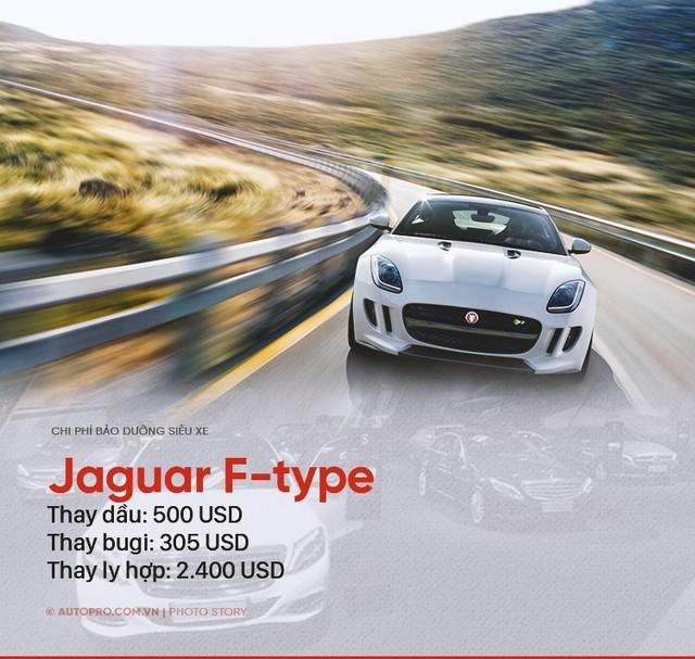 Đâu chỉ Bugatti Veyron, những siêu xe này cũng khiến người thường khóc thét vì chi phí bảo dưỡng - Ảnh 3.