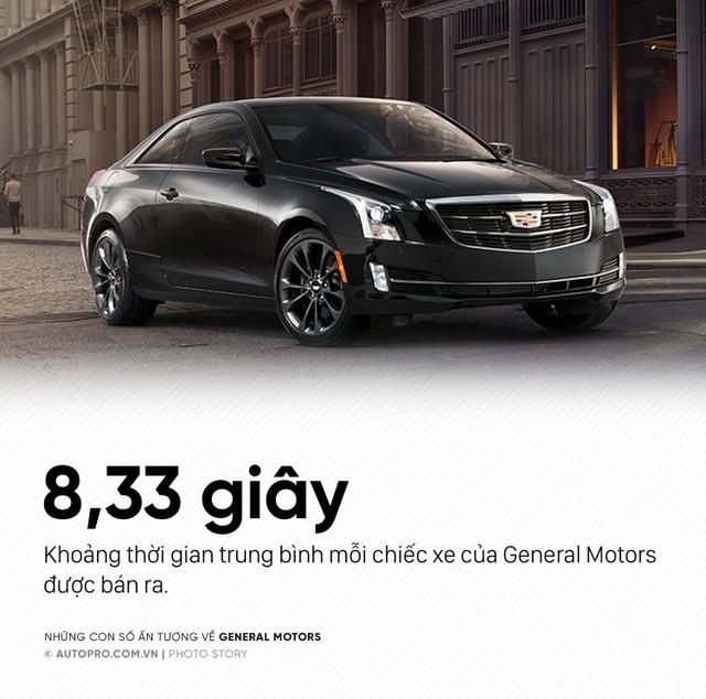 [Photo Story] Những con số ấn tượng về GM, thương hiệu toàn cầu vừa bị VINFAST thâu tóm mảng thị trường Việt Nam - Ảnh 2.