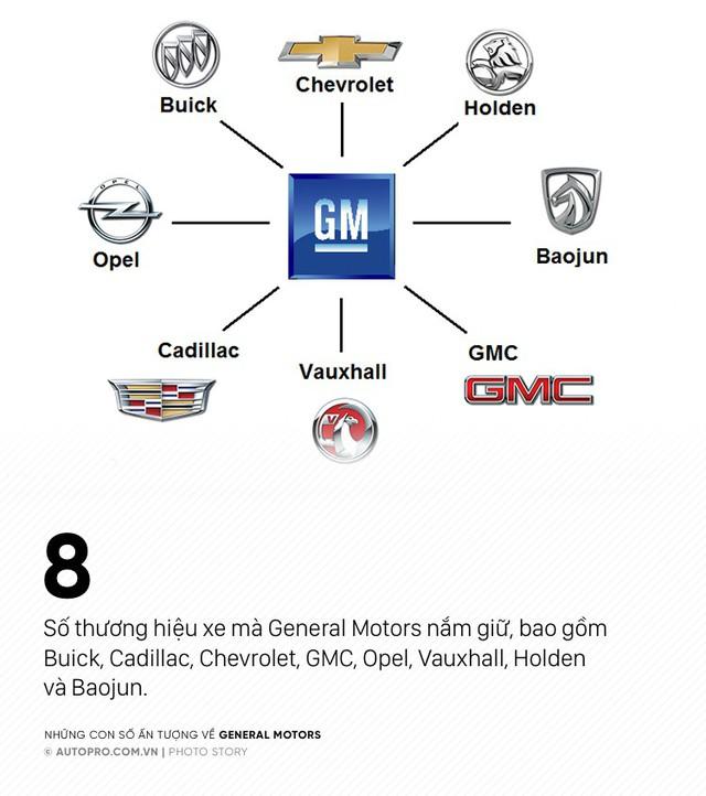 [Photo Story] Những con số ấn tượng về GM, thương hiệu toàn cầu vừa bị VINFAST thâu tóm mảng thị trường Việt Nam - Ảnh 1.
