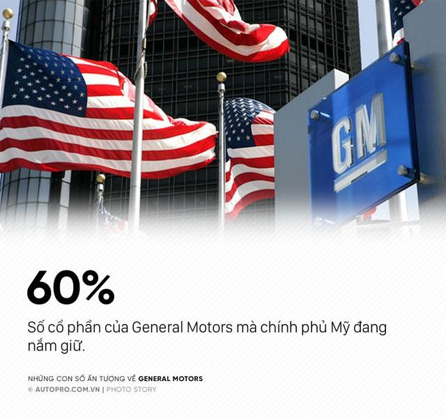 [Photo Story] Những con số ấn tượng về GM, thương hiệu toàn cầu vừa bị VINFAST thâu tóm mảng thị trường Việt Nam - Ảnh 3.