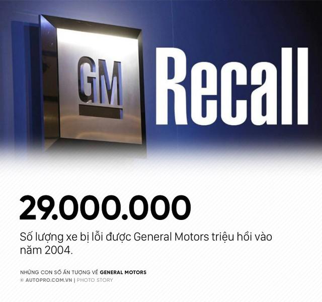 [Photo Story] Những con số ấn tượng về GM, thương hiệu toàn cầu vừa bị VINFAST thâu tóm mảng thị trường Việt Nam - Ảnh 9.