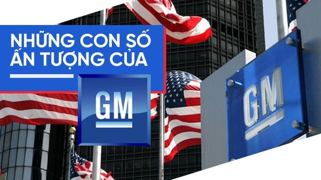 [Photo Story] Những con số ấn tượng về GM, thương hiệu toàn cầu vừa bị VINFAST thâu tóm mảng thị trường Việt Nam