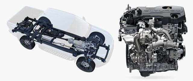 Ngang sức mạnh nhưng Ford Ranger Raptor vẫn có nhiều điểm vượt trội hơn bản Wildtrak 2018 cho khách Việt - Ảnh 2.