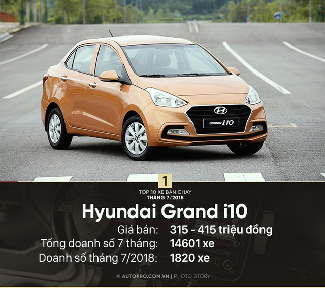 Hyundai Elantra đẩy Honda CR-V khỏi top 10 xe bán chạy tháng 7/2018 - Ảnh 2.