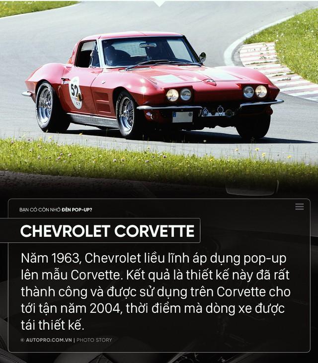Ferrari, Lamborghini hay Porsche từng có loạt xe dùng đèn pop up gây nghiện như thế này đây - Ảnh 2.