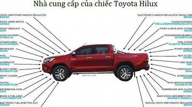 """Sự nhẫn nhịn của Toyota: Bị Mỹ áp thuế do bán quá rẻ, Toyota """"bình tĩnh"""" xây nhà máy và tiếp tục sản xuất """"rẻ rề"""" ngay tại đất Mỹ để đá văng đối thủ"""