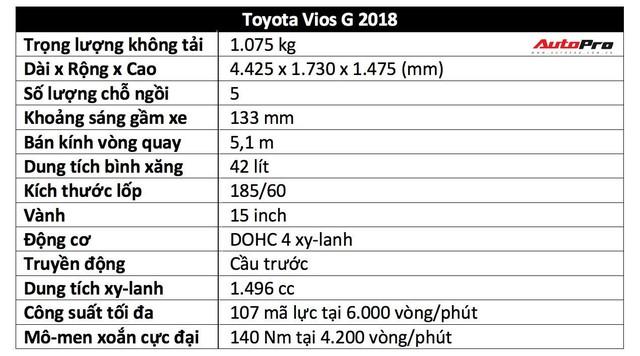 Khắc hoạ chân dung người Việt bỏ hơn 700 triệu đồng để lăn bánh Toyota Vios 2018 - Ảnh 2.