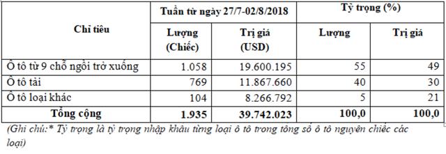 Ô tô con nhập khẩu Ấn Độ quay trở lại Việt Nam sau thời gian dài vắng bóng - Ảnh 1.