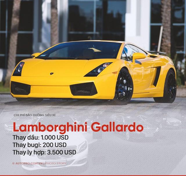 Đâu chỉ Bugatti Veyron, những siêu xe này cũng khiến người thường khóc thét vì chi phí bảo dưỡng - Ảnh 5.