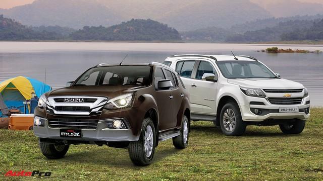 Mua SUV 7 chỗ rẻ nhất: Chọn Isuzu mu-X hay Chevrolet Trailblazer?