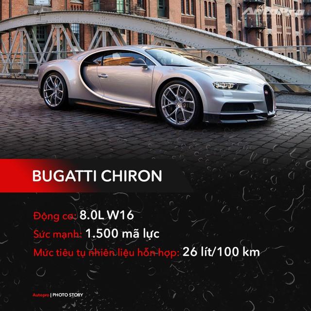 10 mẫu xe tốn xăng nhất thế giới, Mercedes-Benz ăn xăng hơn cả Ferrari - Ảnh 10.
