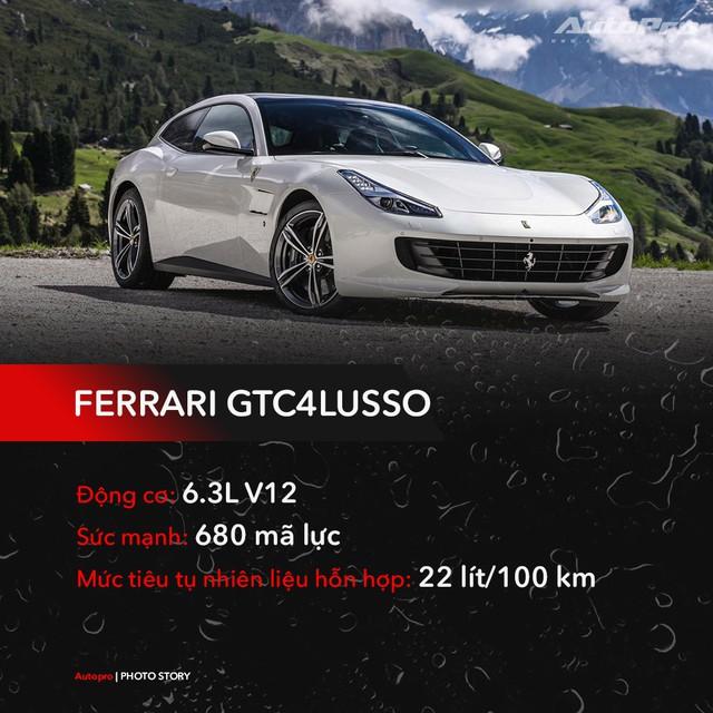 10 mẫu xe tốn xăng nhất thế giới, Mercedes-Benz ăn xăng hơn cả Ferrari - Ảnh 2.