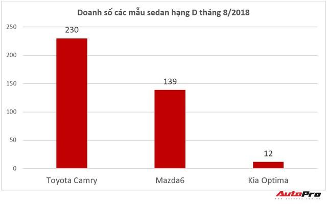 Xếp dưới THACO và Hyundai Thành Công nhưng Toyota Việt Nam vẫn có thương hiệu được cuồng nhất - Ảnh 4.