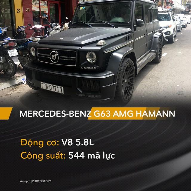 Những siêu xe/xe sang đeo biển số đẹp nhất Việt Nam (P.1) - Ảnh 4.