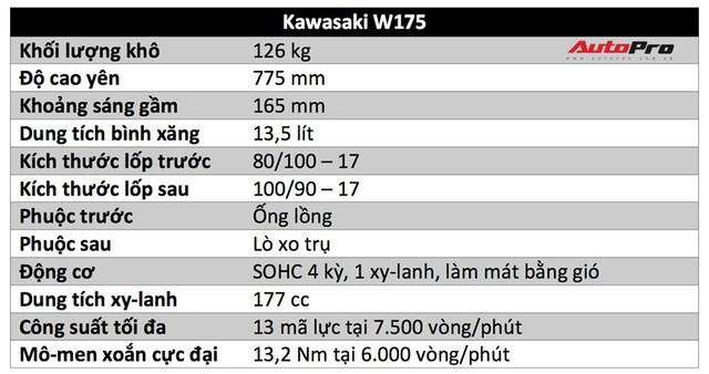 Đánh giá Kawasaki W175 - Xe côn tay giá chỉ 66 triệu đồng cho người nhập môn   - Ảnh 2.
