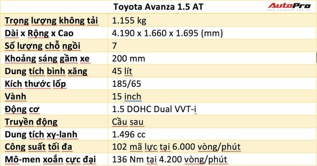 Trải nghiệm nhanh Toyota Avanza: Cái giá thực dụng của mẫu MPV 7 chỗ rẻ nhất Việt Nam - Ảnh 2.