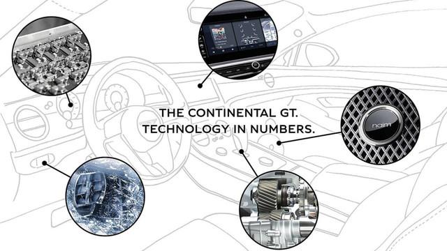 5 con số nói lên sự đặc biệt của Bentley Continental GT