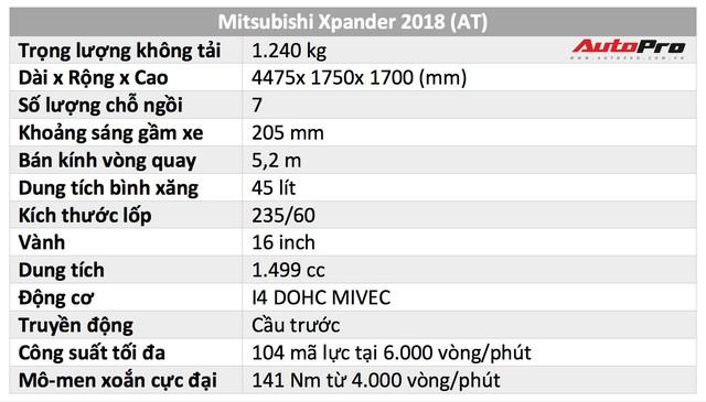 Đánh giá Mitsubishi Xpander: Cơ hội vụt sáng doanh số đã tới - Ảnh 2.