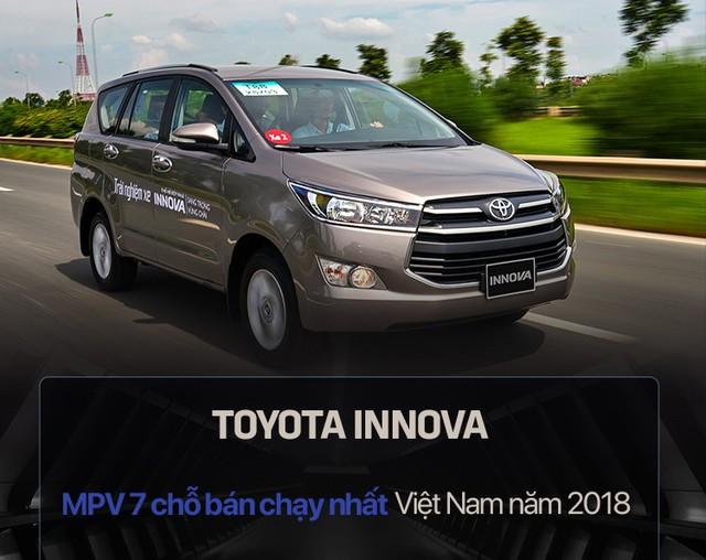 10 xe bán chạy nhất Việt Nam năm 2018: Toyota Vios vô địch, vị trí thứ 10 gây chú ý - Ảnh 4.