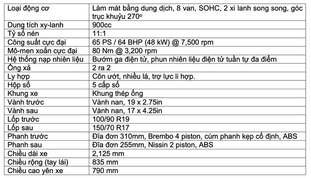 Triumph thêm 2 mẫu phân khối lớn tại Việt Nam, đối đầu Ducati Scrambler - Ảnh 9.