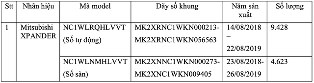 Mitsubishi Việt Nam triệu hồi Xpander để kiểm tra và nâng cấp bơm xăng - Ảnh 3.