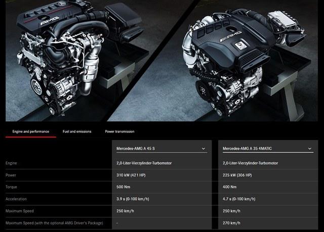 Mercedes-AMG A 45 S động cơ 4 xy-lanh mạnh nhất thế giới về Việt Nam với giá dự kiến từ 2,3 tỷ đồng - Ảnh 2.